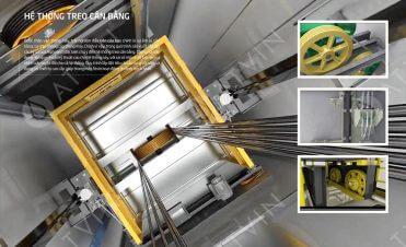 Tìm hiểu thành phần cấu tạo của Thang máy