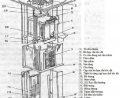 Nguyên lý hoạt động của thang máy tải khách dùng cáp kéo