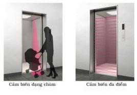 Cảm biến an toàn cho thang máy