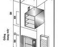 Những điều cần biết về cấu tạo của thang máy